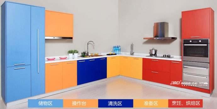 橱柜设计效果图#厨房装修案例实例        关于厨房的操作台高低台
